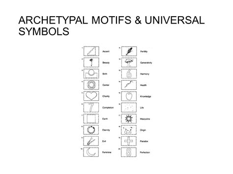 archetypal themes list archetypal motifs universal symbols ppt video online