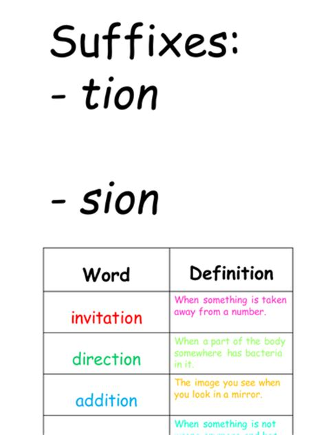 ending meaning suffixes tion and sion by joanneclarew teaching