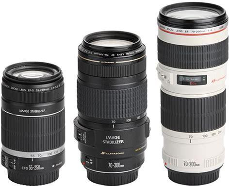 Lensa Canon Tele Zoom lensa entry level untuk dslr pemula grafis paten