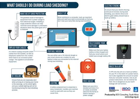 Ethekwini Municipality Load Shedding Schedule by Load Shedding Eiug Load Shedding Infographic 20141015