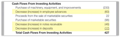 exle of cash flow investing activities introduction to financial statements cash flow statement