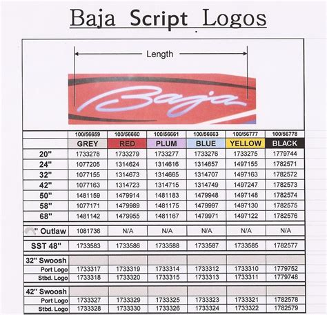 baja boats logo font help 36 outlaw baja decal size offshoreonly