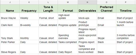 how to create winning client communication plans and templates