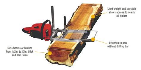 Sale Make Small Sharpener granberg original alaskan small log chainsaw mill model
