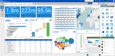 first guide to dashboards using ibm cognos analytics v11 rocket discover you bring the data we ll provide the
