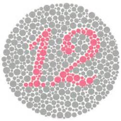 Vanity Number Meaning Number 12 Twelve In Numerology Numerology Meaning