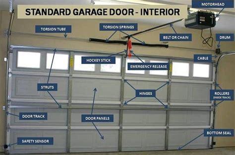 Overhead Garage Door Parts Garage Safety Basics Overhead Overhead Garage Doors Parts