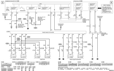 wiring diagram 2010 can am outlander 800 40 wiring