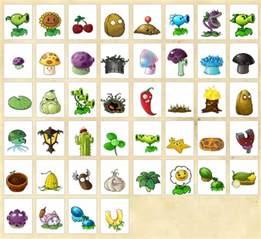 plants plants vs zombies plants vs zombies wiki the free plants vs zombies encyclopedia