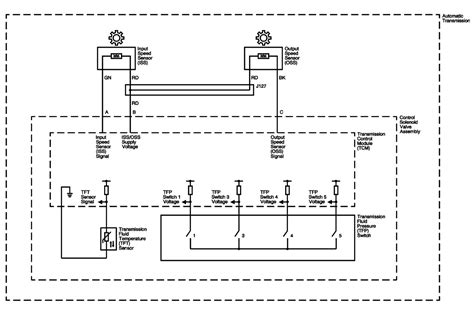network wiring diagram outlet pdf network just another