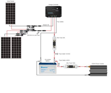 renogy wiring diagram wiring diagrams