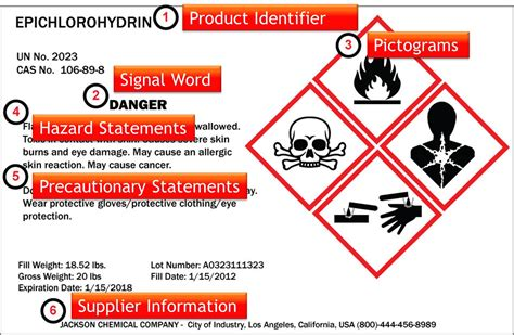 Ghs Label Template Free ghs labeling nicelabel
