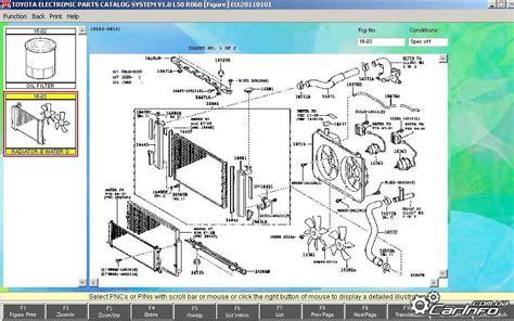 Toyota Epc Software Widget Code Investigating Toyota Epc Software