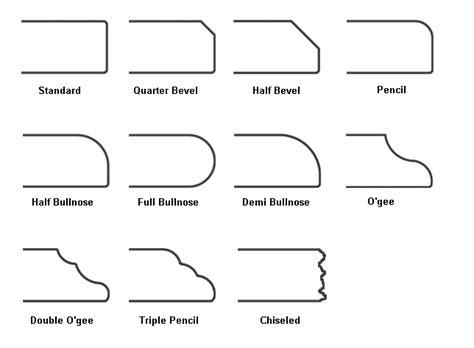 Bathroom Sink Material Comparison Fairfax Marble Amp Granite Countertop Buying Guide