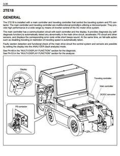 13 best images about toyota service repair manuals on ignition system entertainment toyota electric truck 6bwc10 6bwc15 6bwc20 6bws11 6bws15 6bws20 6bwr15 service manual toyota