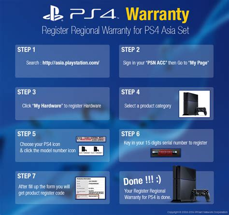 Jual One Year Warranty Extension For Protection Ps4 Slim Cuh 200 1 bagaimana cara register mesin ps4 ke sony entertainment network sen
