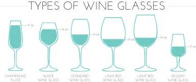 Types Of Wine Glasses Stemware What Is The Difference Between White And Wine Glasses