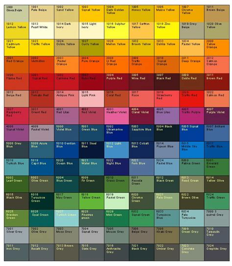 ral colors ral color guide pictures to pin on pinsdaddy