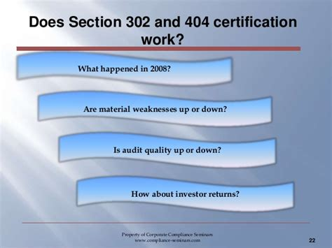 section 302 certification coso 2013 and the auditor