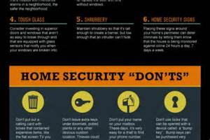 home tips odds of burglary in america visual ly