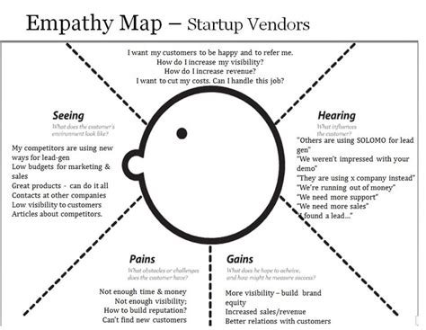 empathy map template word 44 best empathy maps images on cards maps and