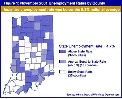 indiana unemployment snapshot