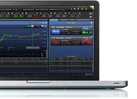 Auto Forex Trader by Forex Robot Auto Trading Software Top10binaryrobots