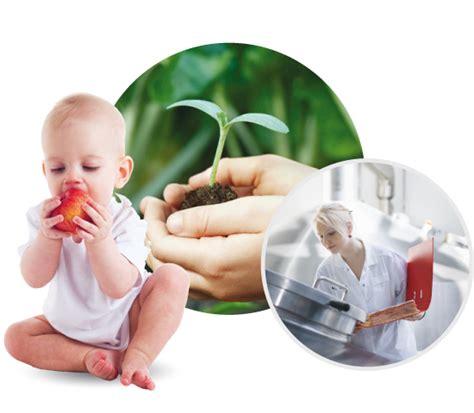 sicurezza alimentare ecoconsul controllo e sicurezza nella filiera alimentare