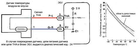 toyota kzte wiring diagram wiring diagram with description