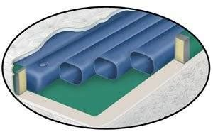 waterbed set free flow softside fluid bed replacement 5 74in length