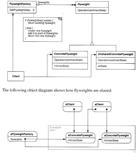 design pattern in object oriented software engineering 100 decorator pattern structural design pattern