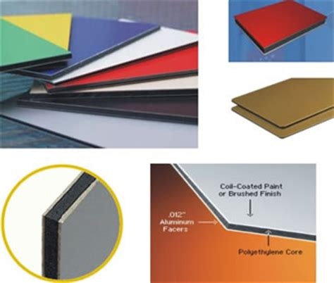 8 Signs That You Are Material by Dibond Sign Material