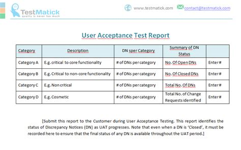user acceptance testing feedback report template acceptance deliverables testmatick