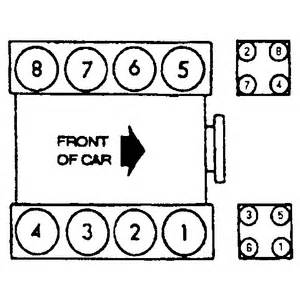 5 4 Ford Firing Order Ford F150 5 4 Engine Firing Order Autos Weblog