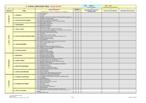 The Project Sustainability Logbook Monitoring Tables 2013 In Excel Format International Project Book Template