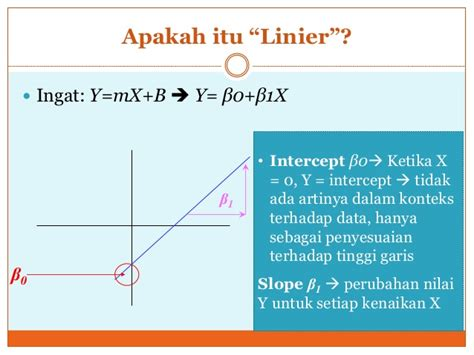 apa itu linear layout statistik industri regresi linier sederhana linear
