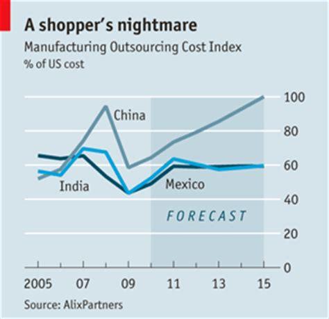 cadenas globales de valor bid the end of cheap china the economist