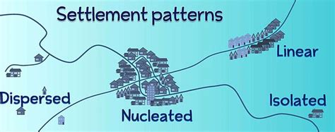 pattern definition human geography all the settlement patterns including linear nucleated