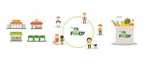prezzo alimenti myfoody alimenti a prezzi scontati innovativamente