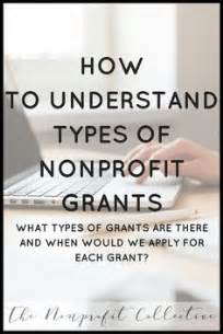 7 Tips On Applying For Grants by Tips For Writing Successful Grant Proposals 3 Pages
