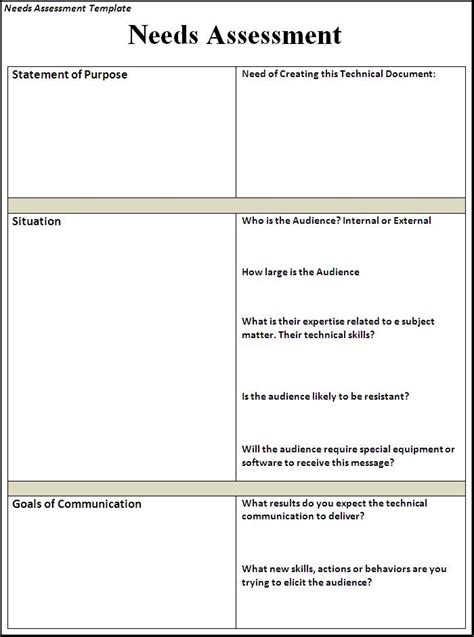 Assessment Template needs assessment template free printable word templates