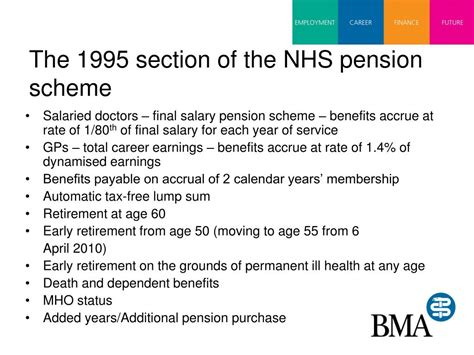 Ppt The Nhs Pension Scheme Dr Andrew Dearden Chairman Of