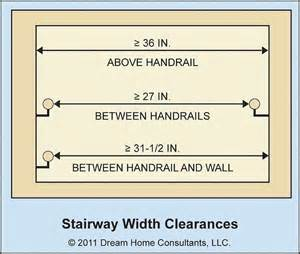 Minimum Tread Width Stairs by Stairways Home Owners Networkhome Owners Network