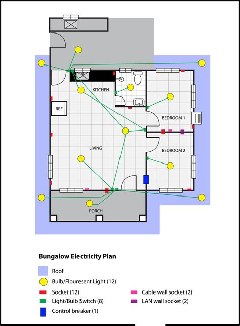us electrical wiring k grayengineeringeducation