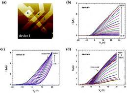 supplementary h s c result 2015 metal insulator crossover in multilayered mos2 nanoscale
