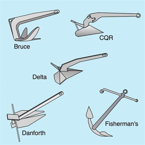best boat anchor for lakes best 25 boat anchors ideas on pinterest nautical party