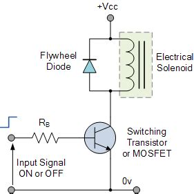 what does a solenoid resistor do basic electronic tutorial on linear solenoid