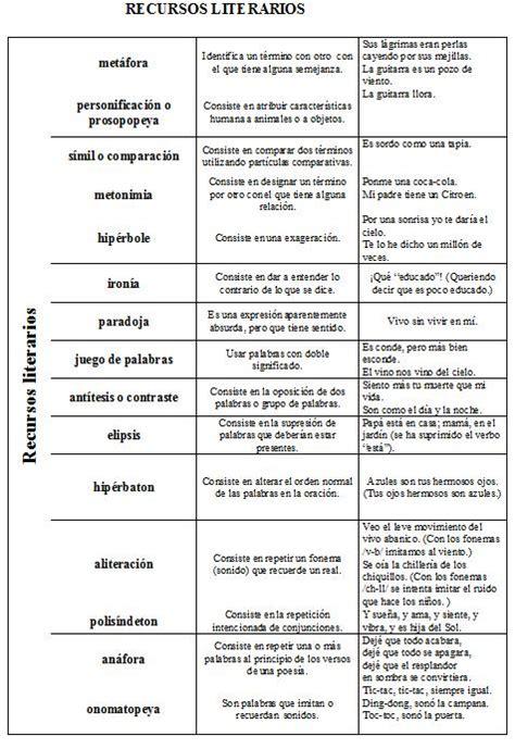 libro 2 textos y estrategias recursos estil 237 sticos lengua castellana y literatura