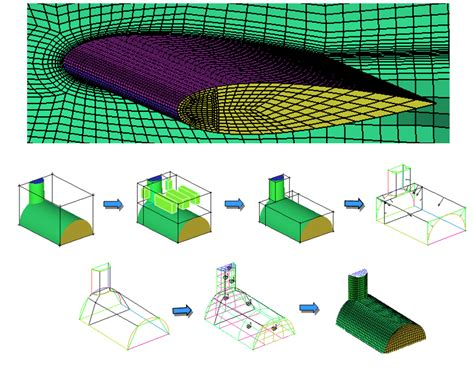 ansys work bench ansys work bench ansys workbench meshing benches
