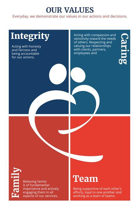 core values integrity family caring  team envigor